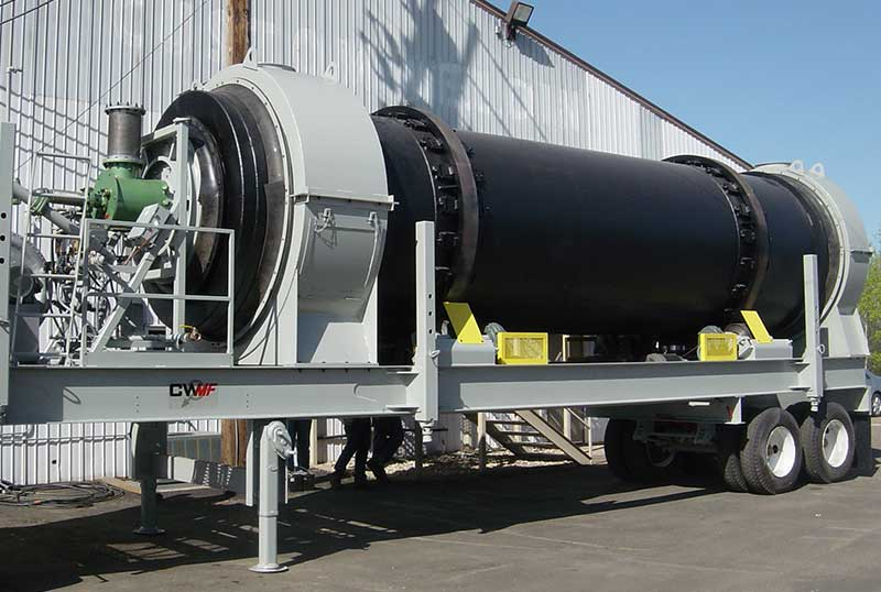 industrial sand dryers